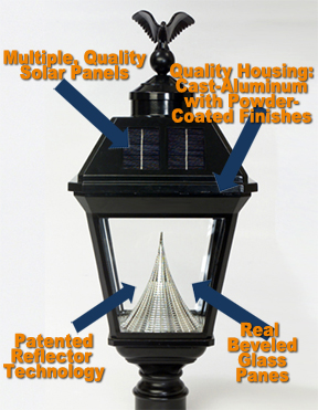 Features of Quality Solar Lights, Particularly Solar Lamps