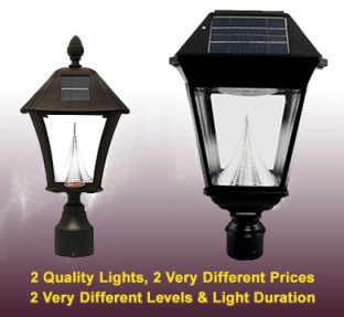 Two lamps of different strengths and prices