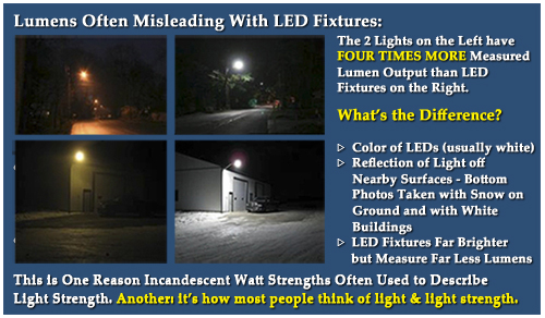 Lumens aren't the whole story with LED lights